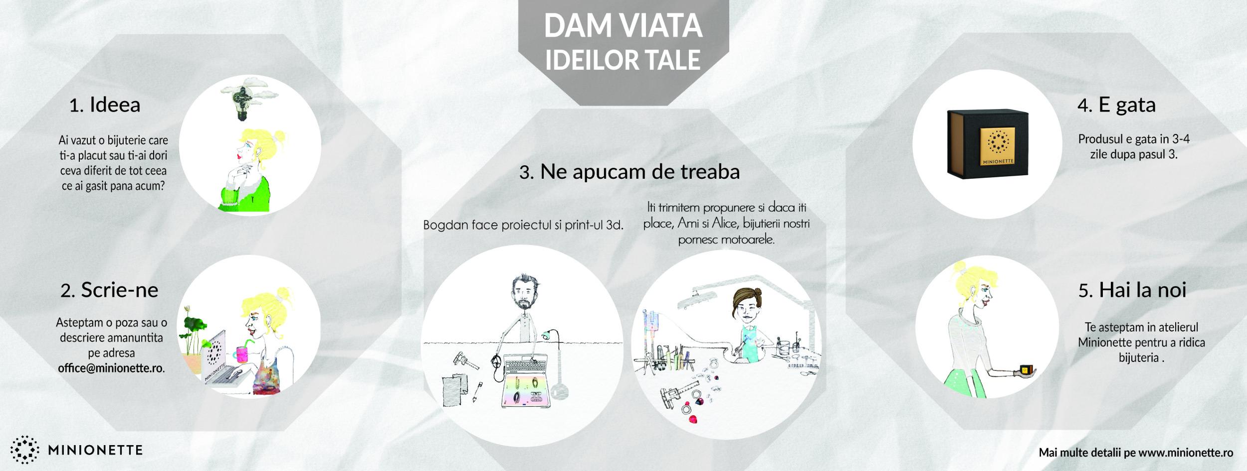 Vizual personalizare Minionette
